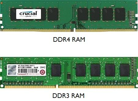 DDR4 DDR3