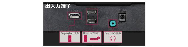 29UM69G-Bの入力端子