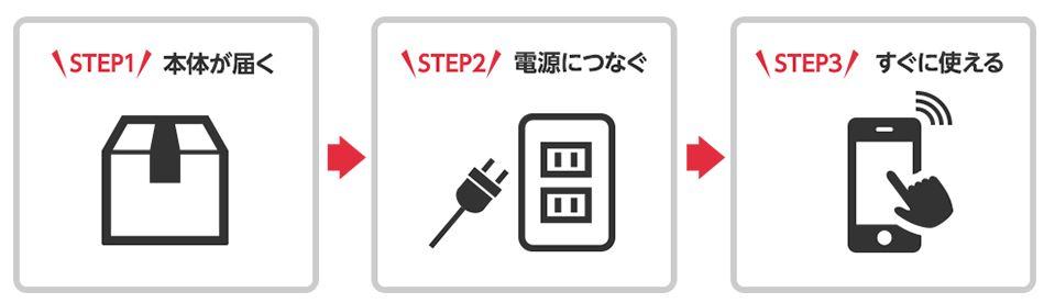 月額3,800円で利用可能!Wi-Fiルーター 通信制限なし!SoftBank Air