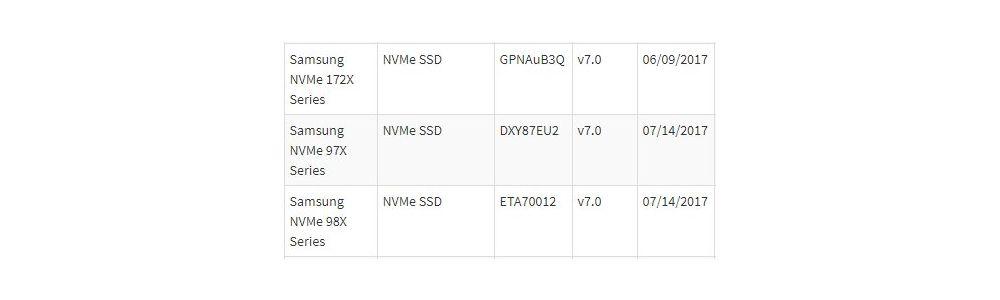 Samsung 970や980シリーズのNVMe ストレージを準備中