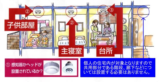 火災警報器 設置義務 賃貸物件 名古屋