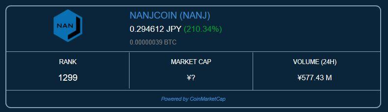 今日は、NANJコインが大暴騰!NANJ的に言うと大暴投なのか・・・。