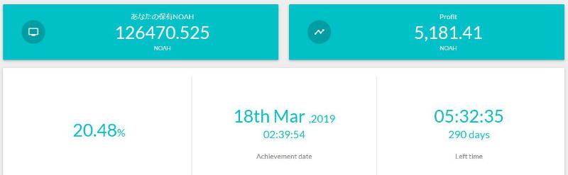 5月31日 ノアコインのイベント(6月12日)まであと12日