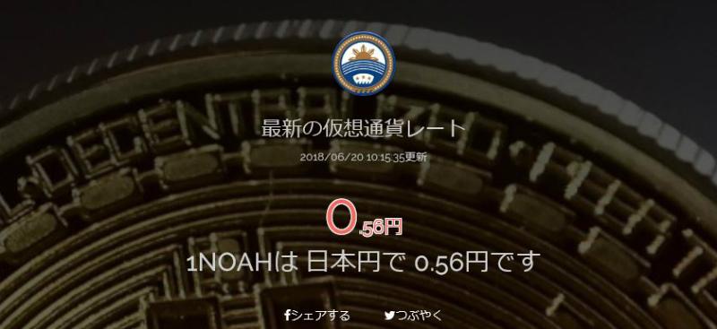 今日までのノアコインの配当 今後ノアコインは、○○円ぐらいまで暴落するようです。