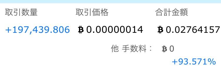 ノアコイン 165日目の配当とノアコインの価格が暴騰