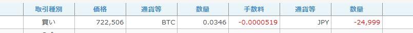 イベント後価格を下げているノアコインをchangelly(チェンジリー)での再度買い増しをしてみた。