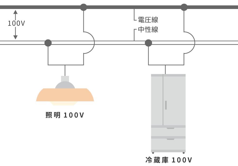 単相2線式とは、電気設備に関する問題 「賃貸不動産経営管理士」の試験まで81日 平成30年の過去問 問31